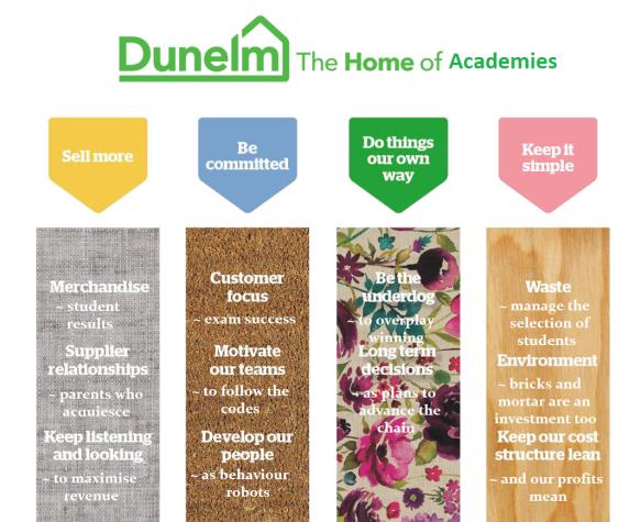 dunelm academy